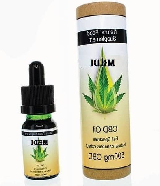 CBD Cosmetics White Label Serbia